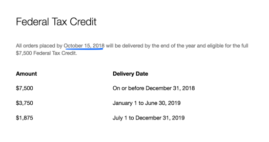 Tesla federal tax credit deadline