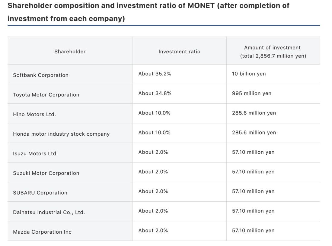 monet-softbank-self-driving