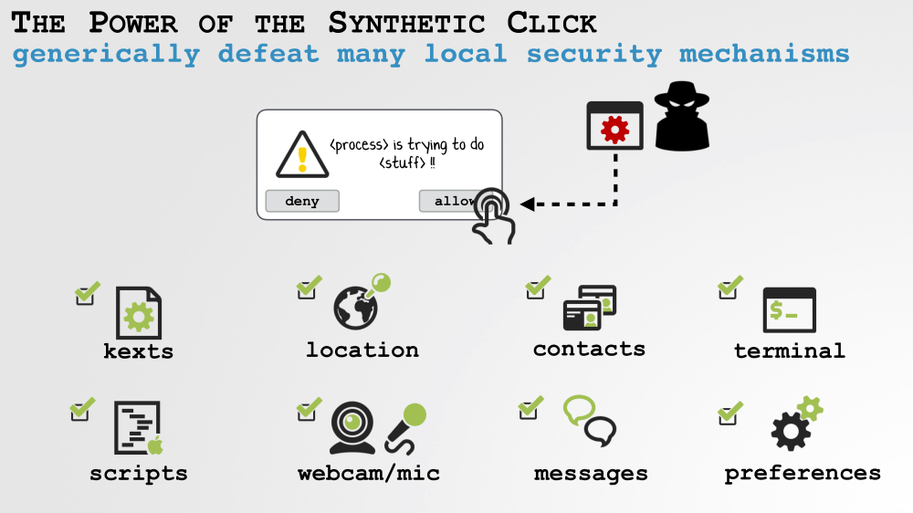 medium resolution of a slide from wardle s talk in monaco on june 2 in which he described a vulnerability that could be exploited to gain access to a user s webcam