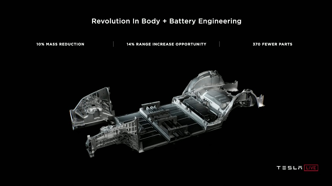 Future Teslas will have batteries that double as structure, making them  extra stiff while improving efficiency, safety and cost | TechCrunch