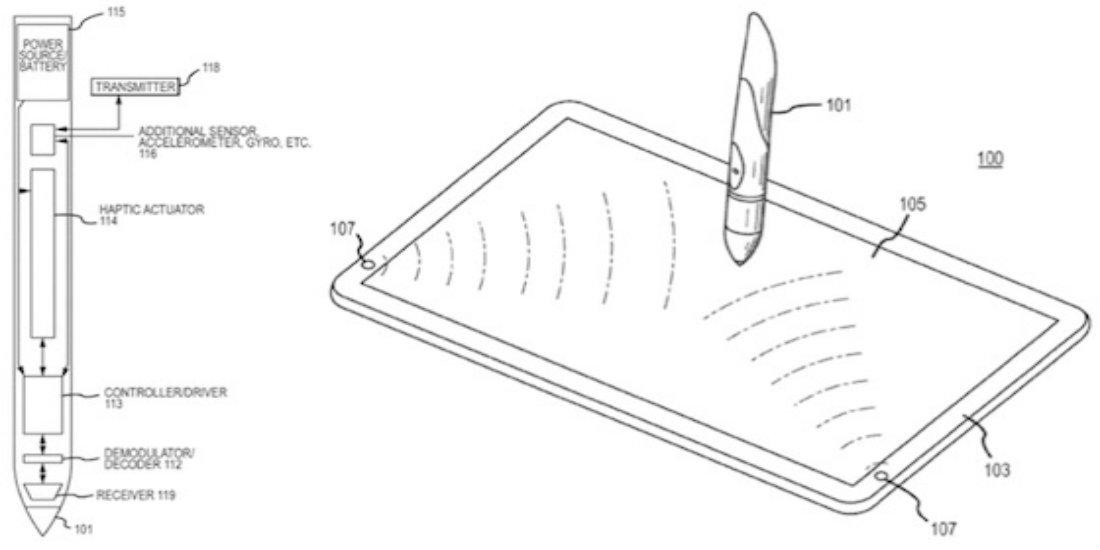 iPad Pro con Pennino? Sembra di si