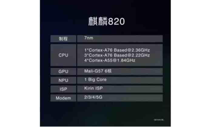 """Kirin 820 5G Specs - """"Kirin 820 5G vs. Snapdragon 855 Plus: Which One's Better?"""""""