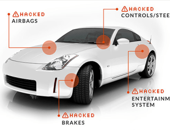 FACT: YOUR CAR CAN BE HACKED