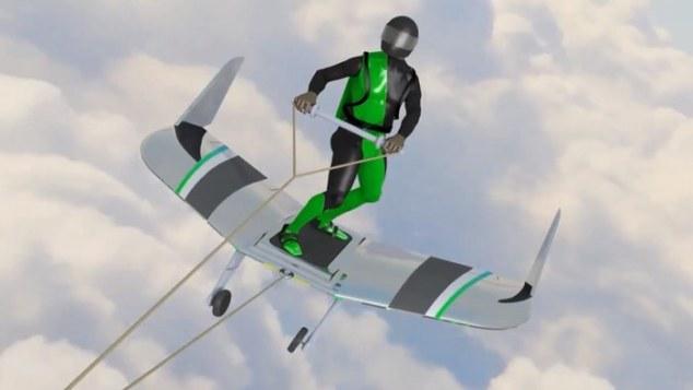 wingboard-sport