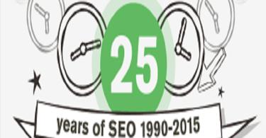 Image-25-years-of-SEO