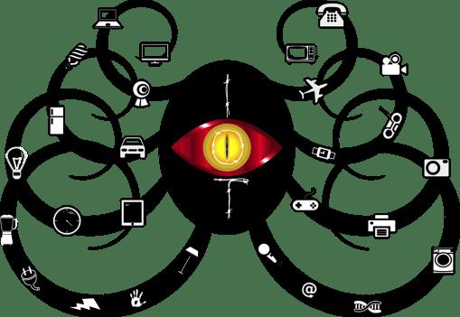 IoT the techeries