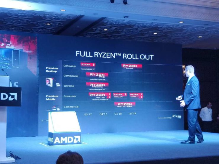 amd ryzen 2 roadmap
