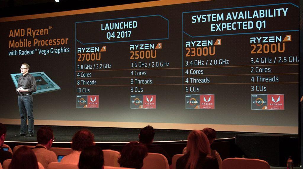 AMD tiết lộ Ryzen và Threadripper thế hệ 2, GPU Vega Mobile 7nm tại CES 2018