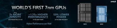 AMD-Radeon-Instinct-MI60-7nm-Graphics-Card-06