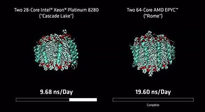 amd-epyc-intel-xeon-benchmark-comparison
