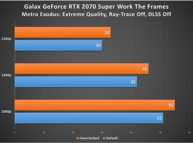 Galax-GeForce-RTX-2070-Super-WTF-MetroExodus