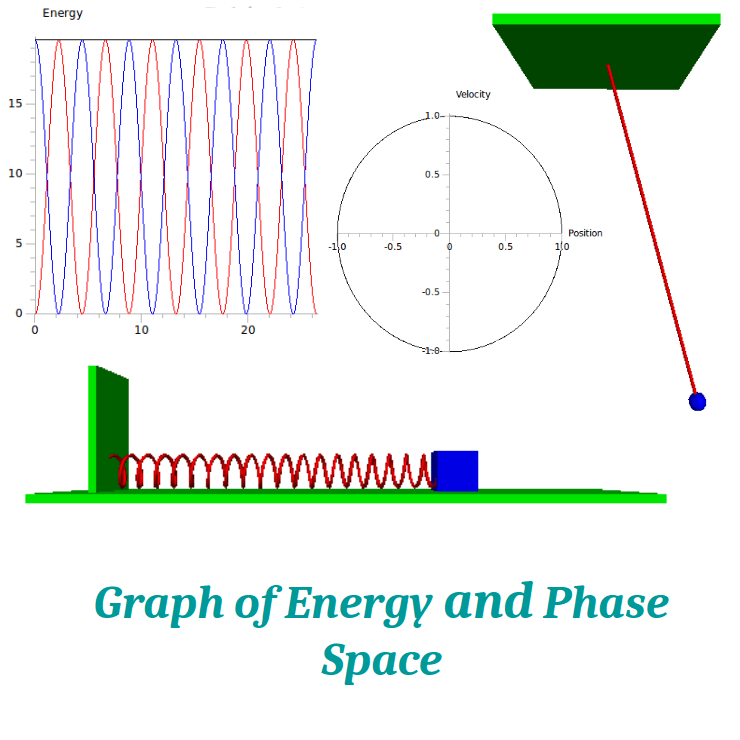 how to draw a phase diagram furnace wiring archives tech for curious graph in vpython