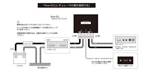 KOJO TECHNOLOGY Automotive Audio Power Filter Virtual