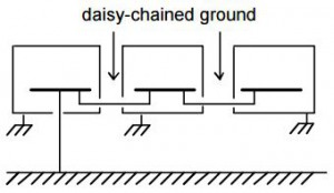 Electrical grounding practices for Aerospace Hardware