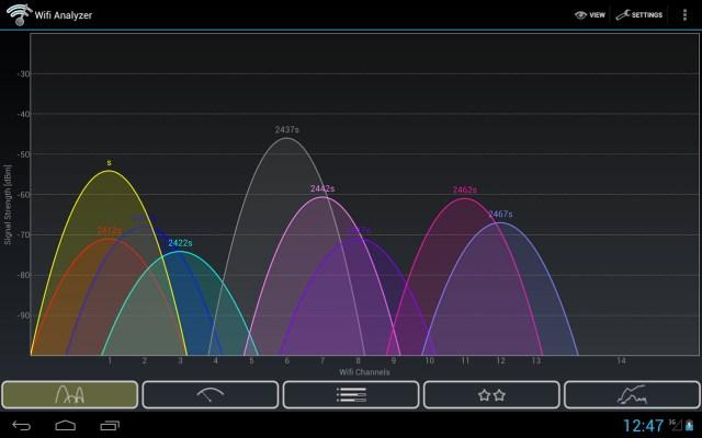 router kanał