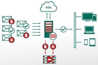 Kaspersky Lab maintenance pack, più protezione per i Mail Server Linux