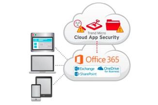 Trend Micro Cloud App, più sicurezza in ambiente Office 365