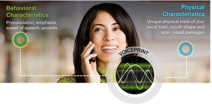 Biometria e security