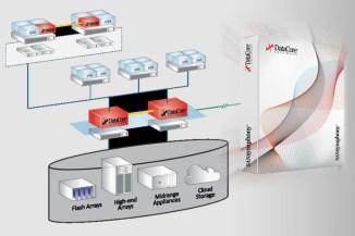 DataCore SANsymphony e Virtual SAN, velocità e integrazione