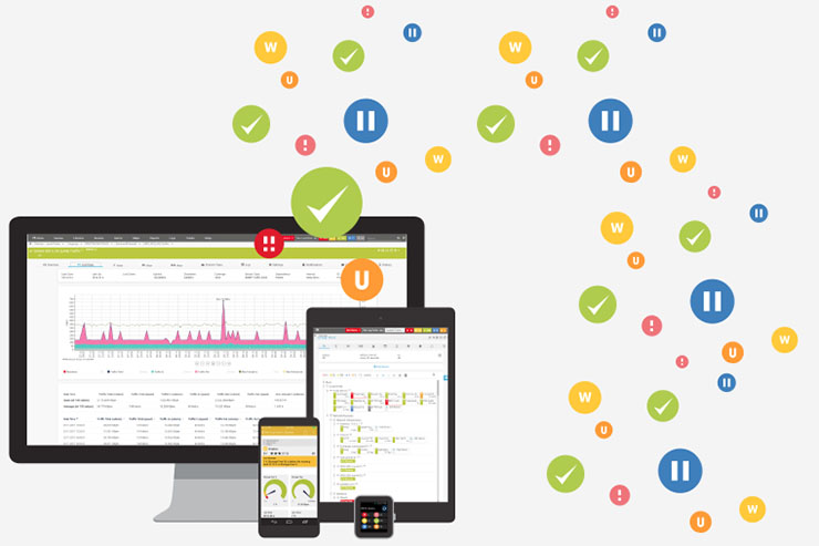 Paessler PRTG Network Monitor, diagnostica e gestione di rete