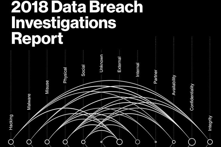 Verizon DBIR 2018, le aziende sono sempre più sotto attacco