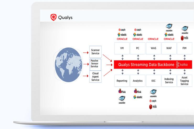Qualys Passive Network Sensor, visibilità immediata per MSSP