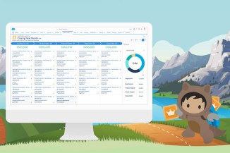 Migliori funzionalità per Sales Cloud, la piattaforma di Salesforce