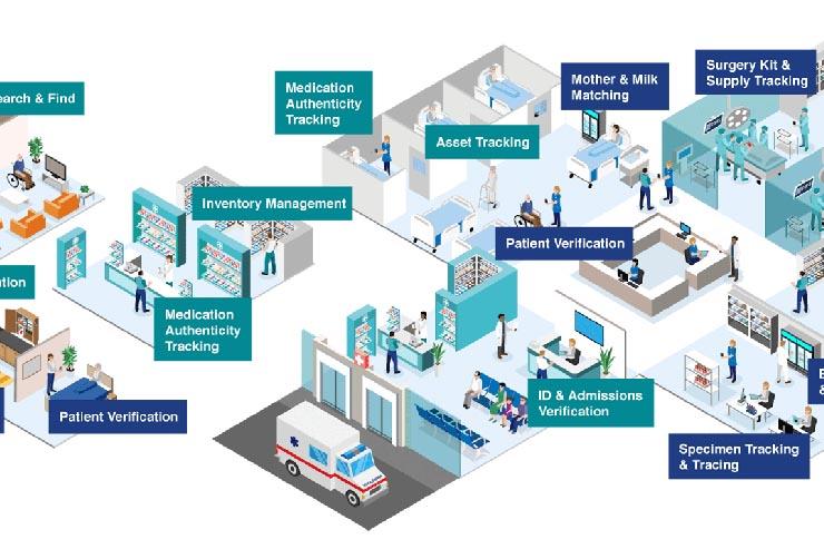 Scandit con Ingenica Solutions per il sistema sanitario UK