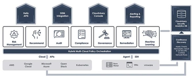 A gennaio FireEye ufficializza l'acquisizione di Cloudvisory