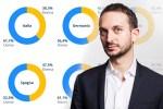 Idealo, il report annuale traccia l'evoluzione dell'eCommerce