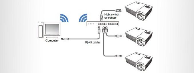 Monitoraggio via rete