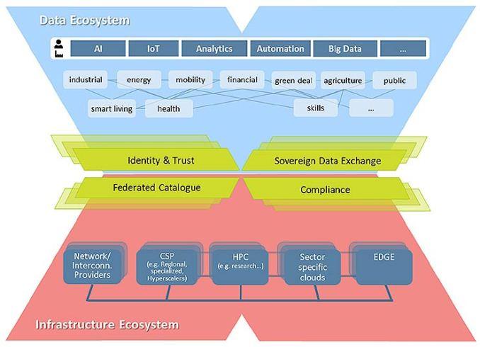 Monetizzazione dei dati