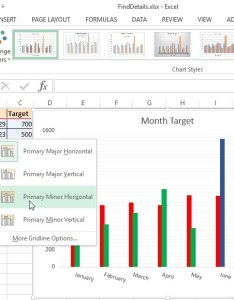 Gridlines on excel chart also axes legend data labels trendline in tech funda rh techfunda