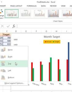 Excel chart legend position also axes data labels trendline in tech funda rh techfunda