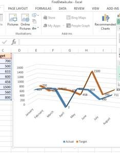 line chart in excel also tech funda rh techfunda