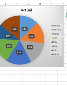 pie chart with style in excel also   tech funda rh techfunda