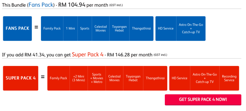Astro Malaysia expensive packages