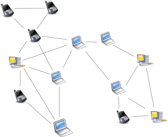 Windows Networking TroubleShooting Tips