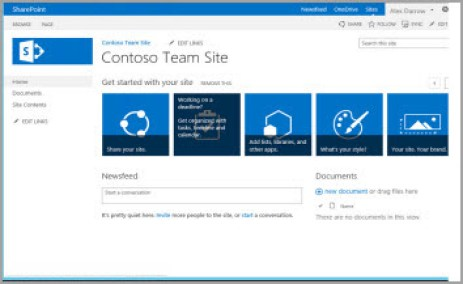 SharePoint collaboration site for a project.