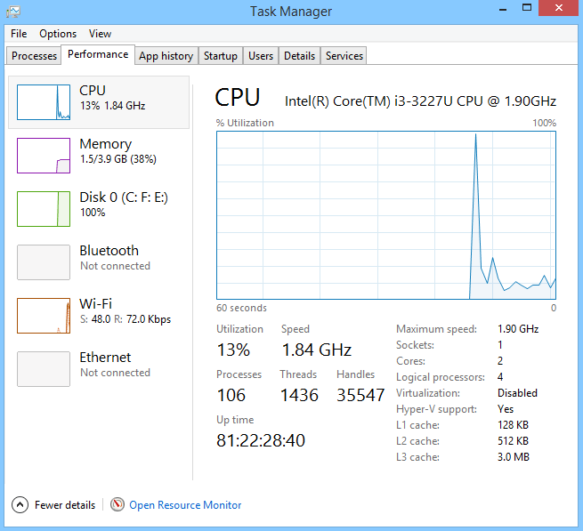 Performance monitoring in Task Manager