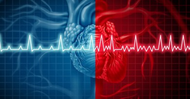 100% Accurate Artificial Intelligence Detects Heart Failure From Single Heartbeat