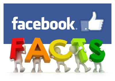 ફેસબુક ફેક્ટ