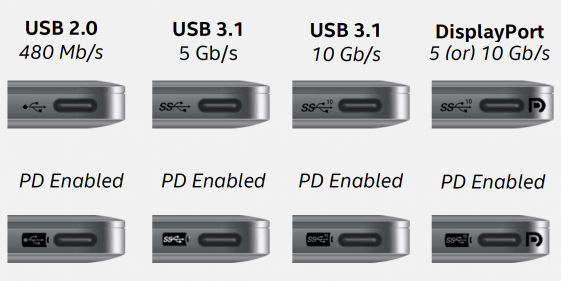 all types of usb and logos