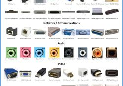 all type of ports and connectors