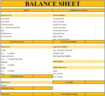 Sample Balance Sheet Template For Excel.