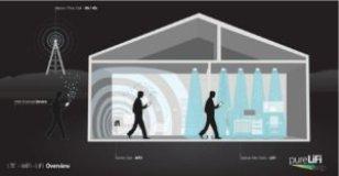 LiFi House Illustration
