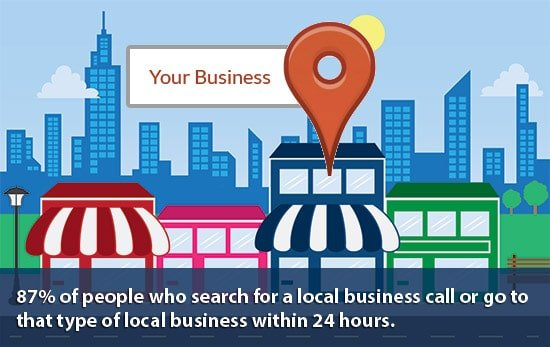 local seo tips and tricks