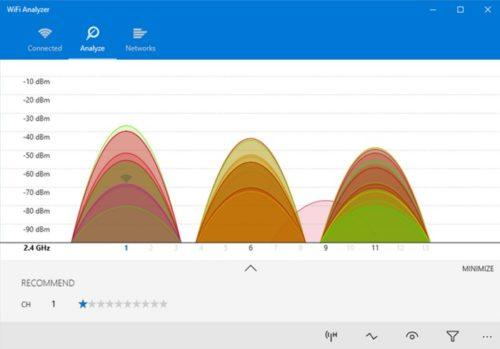 WiFi Analyzer Network Diagnotic Tool