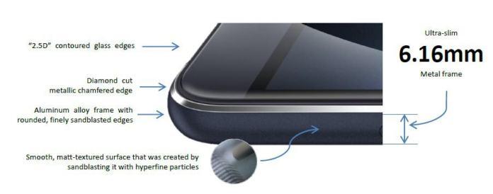 Asus Zenfone 3 Outer Design