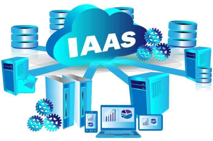 Image result for IaaS
